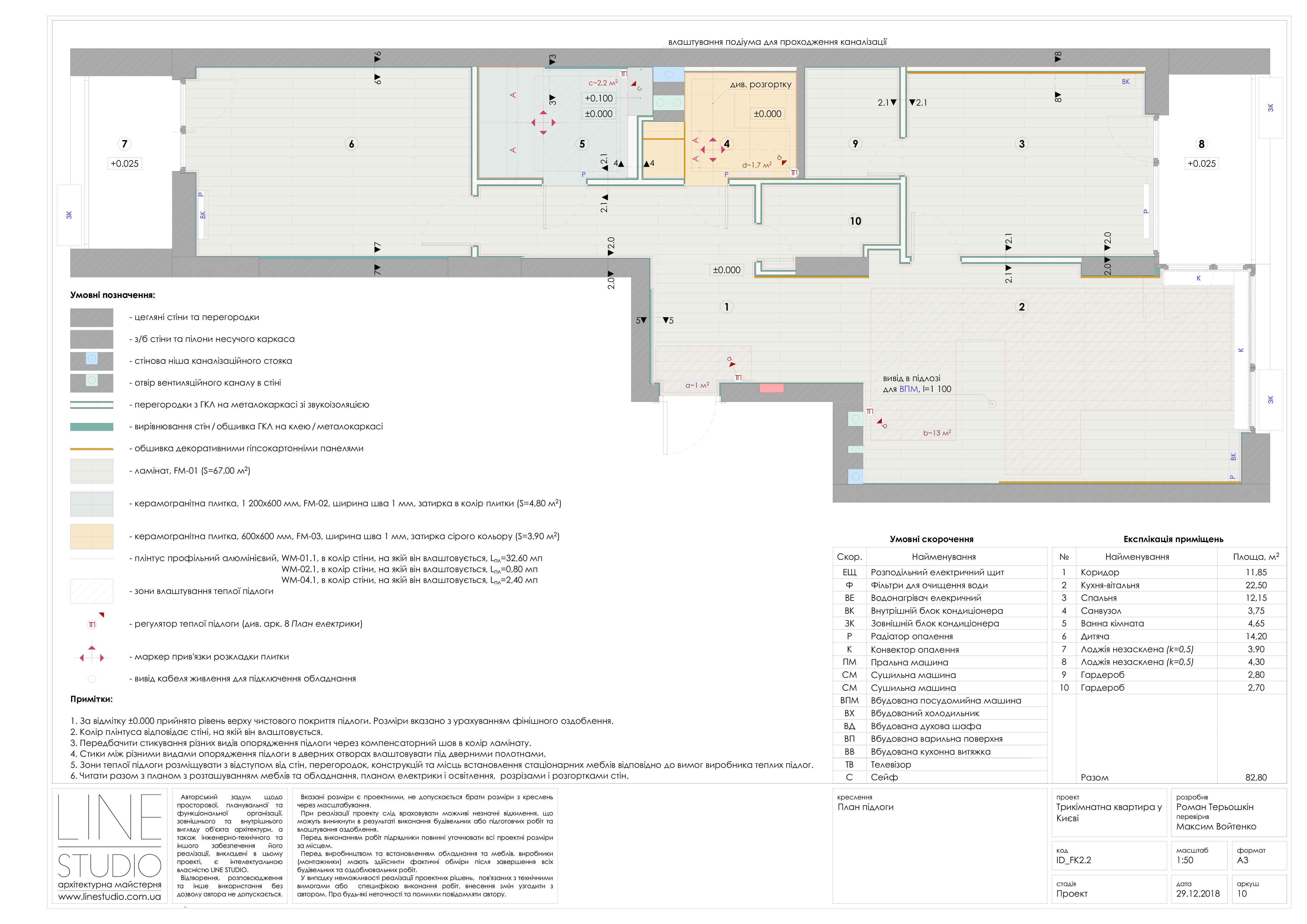 10_fk2.2_План підлоги