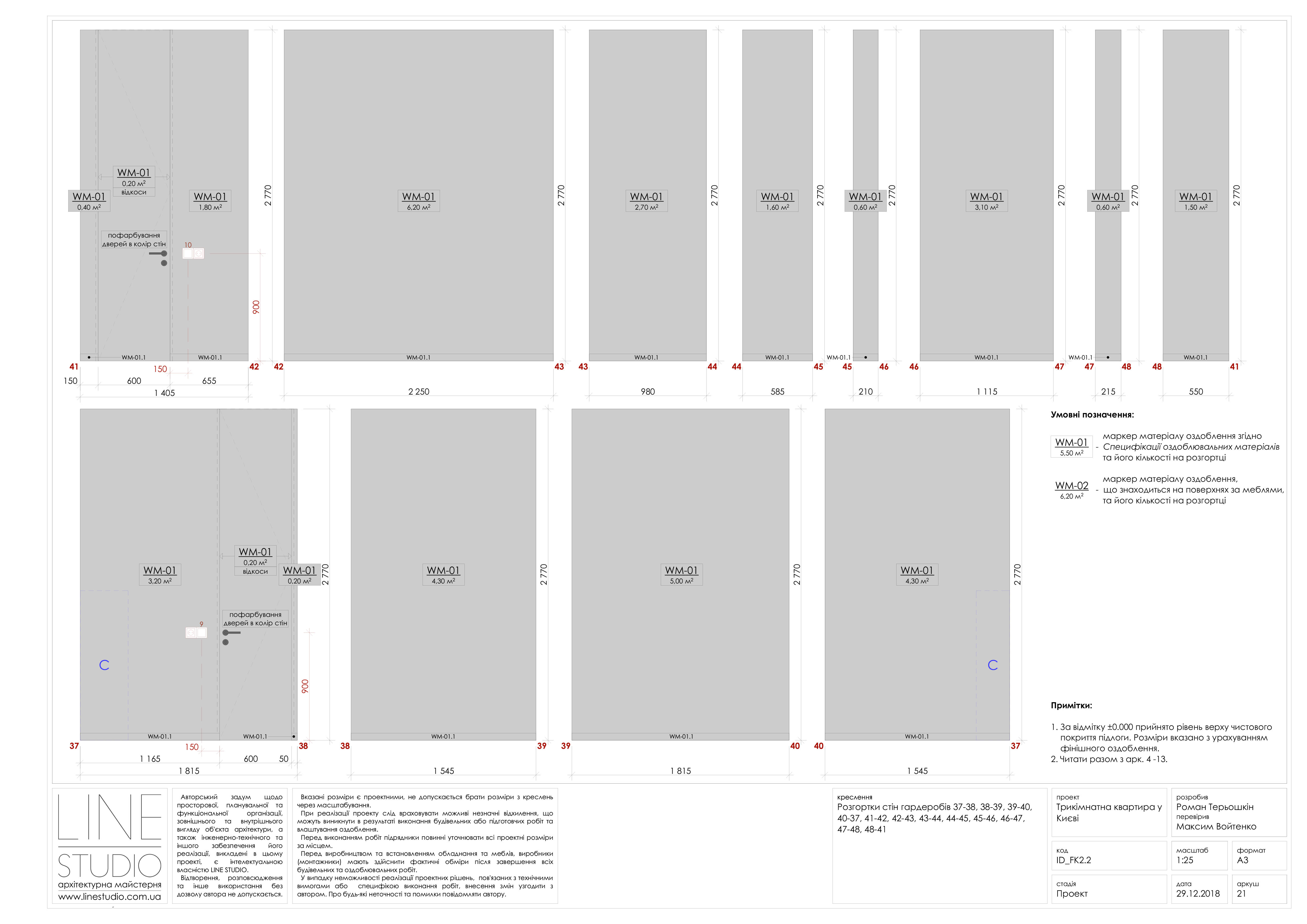 21_fk2.2_Розгортки стін гардеробів