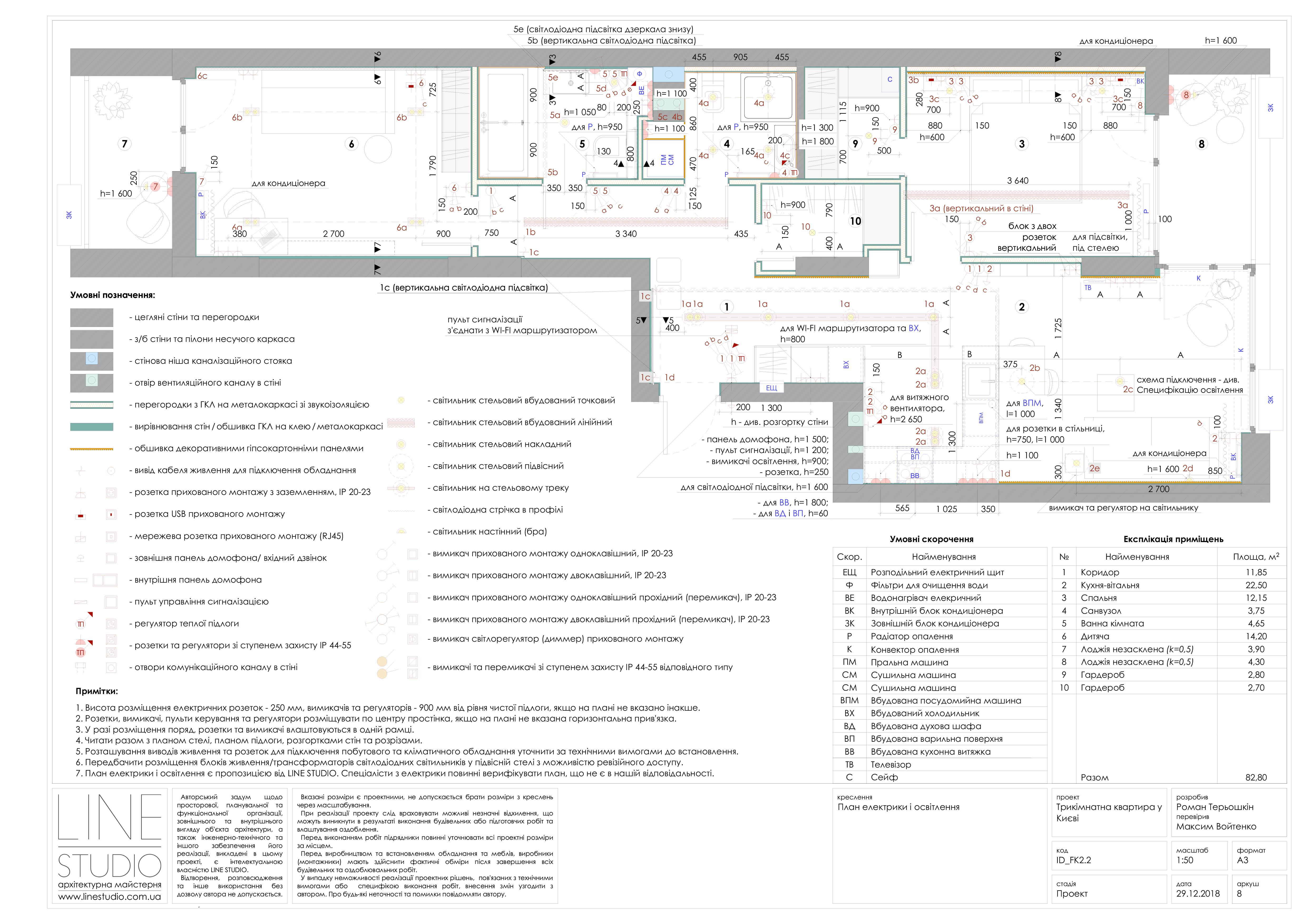 8_fk2.2_План електрики і освітлення