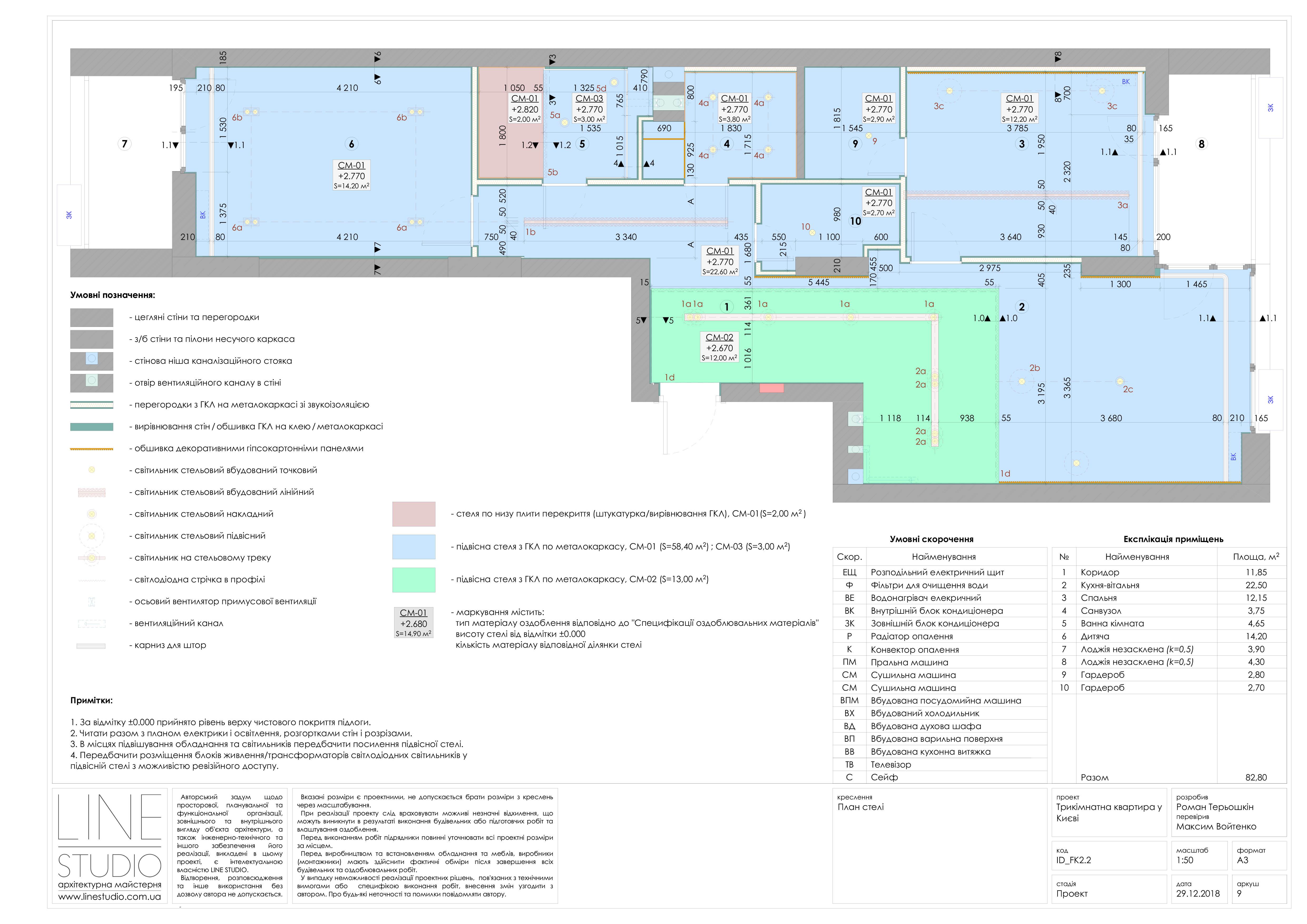 9_fk2.2_План стелі